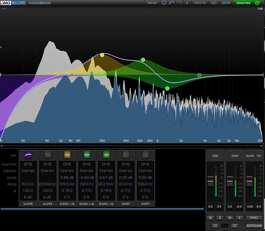 best mastering equalizer plugin. Equilibrium
