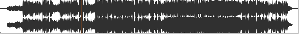 Audio showing a limited and clipped mix without headroom