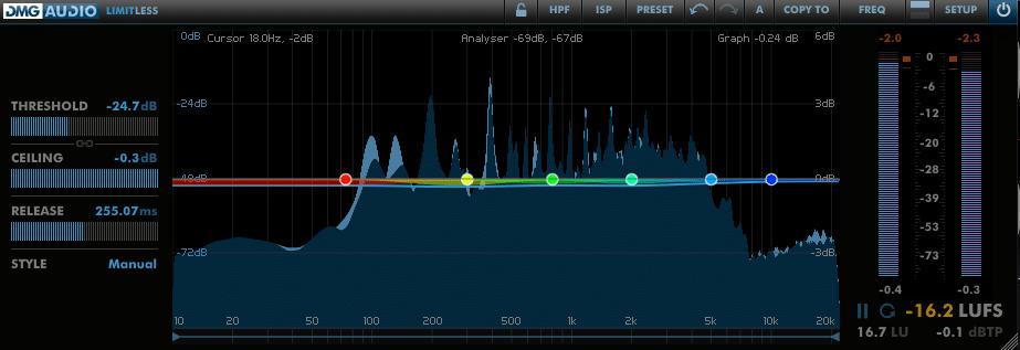 best mastering limiter plugin. limitless
