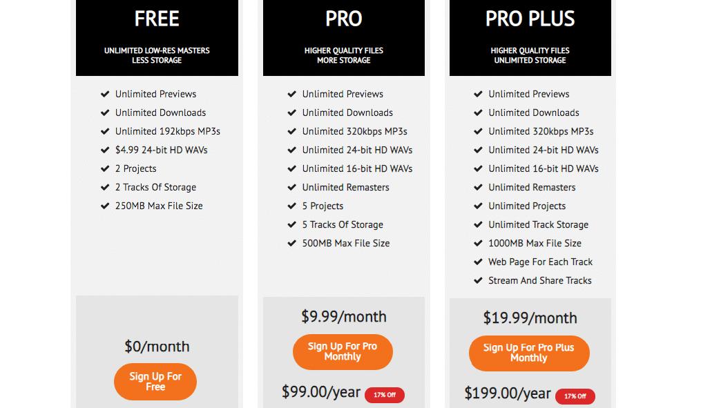 Maztr Online Mastering Prices
