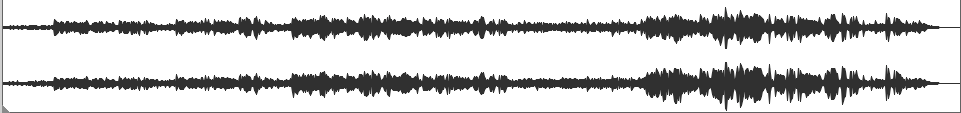Mix Waveform with Headroom