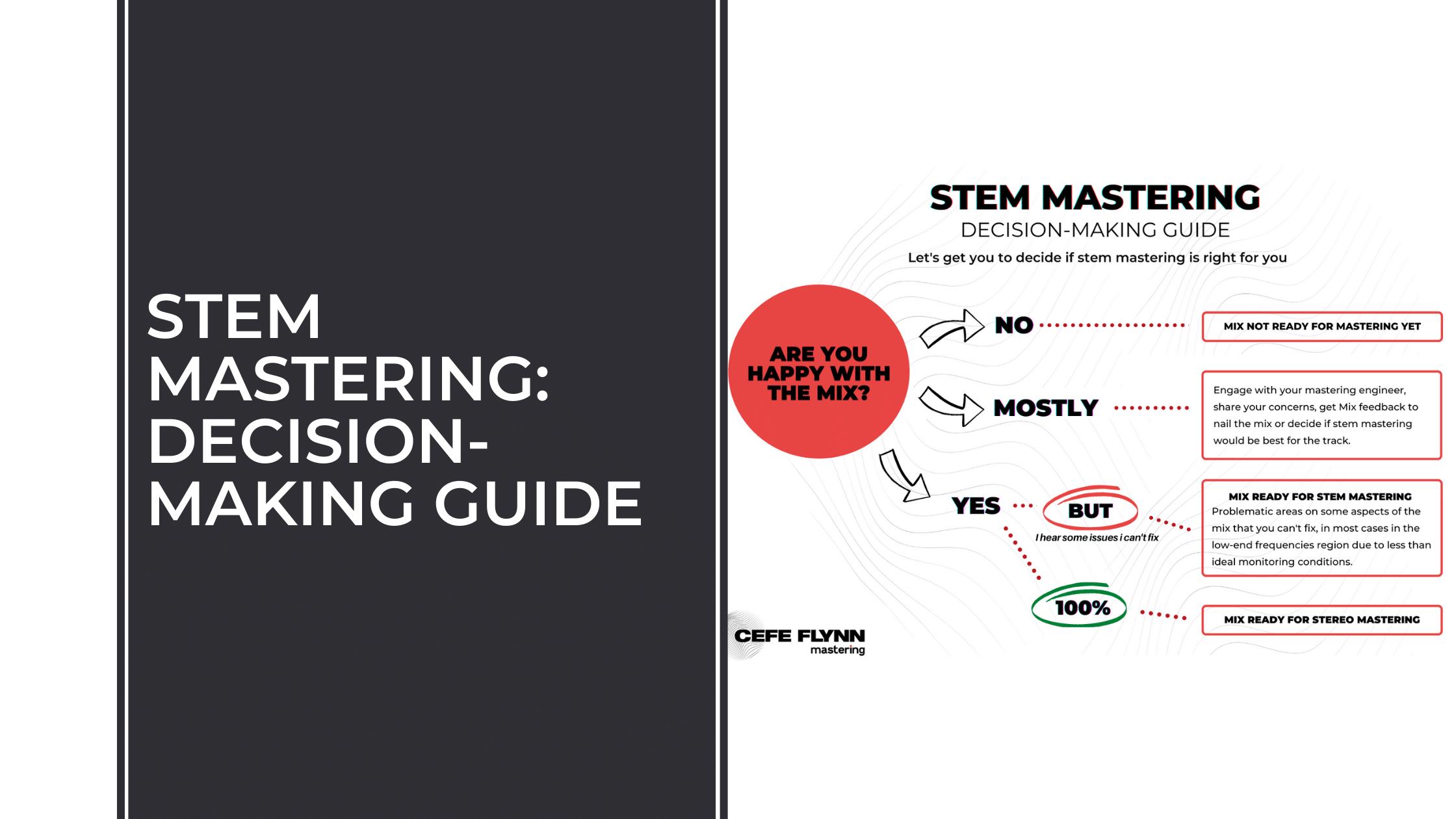 Stem Mastering: Decision-Making Guide